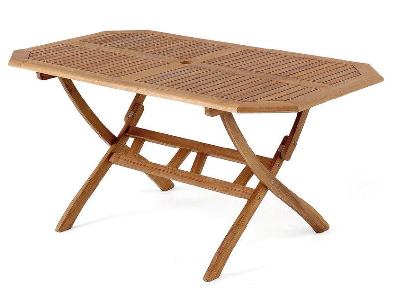 05b277391a1a Skladací stôl EVERTON - Záhradný nábytok